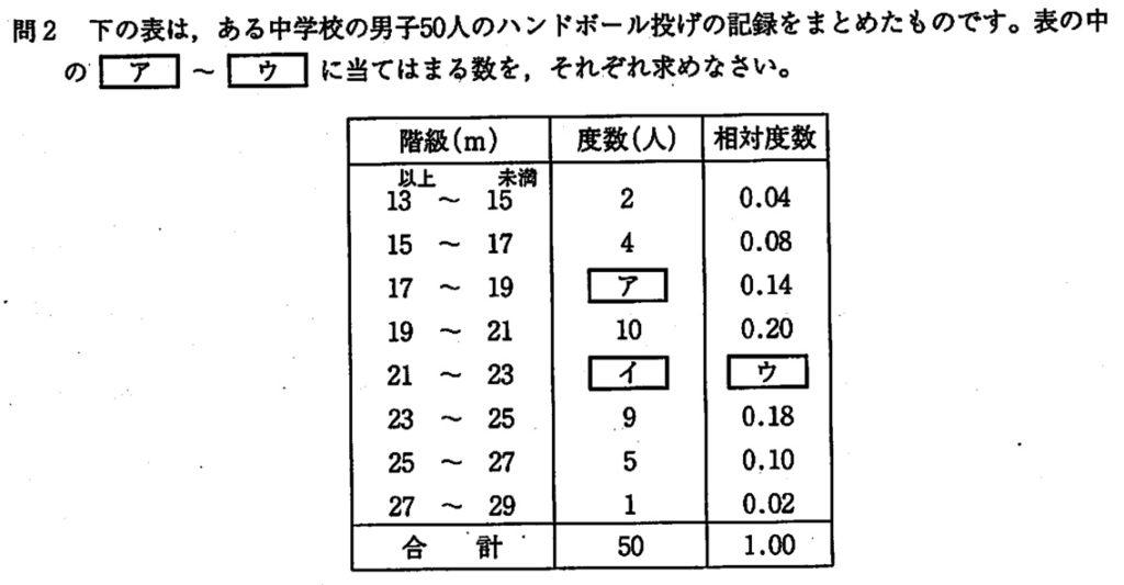 北海道公立高校入試数学2012(問題)