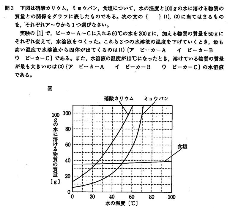 北海道公立高校入試理科2012年過去問