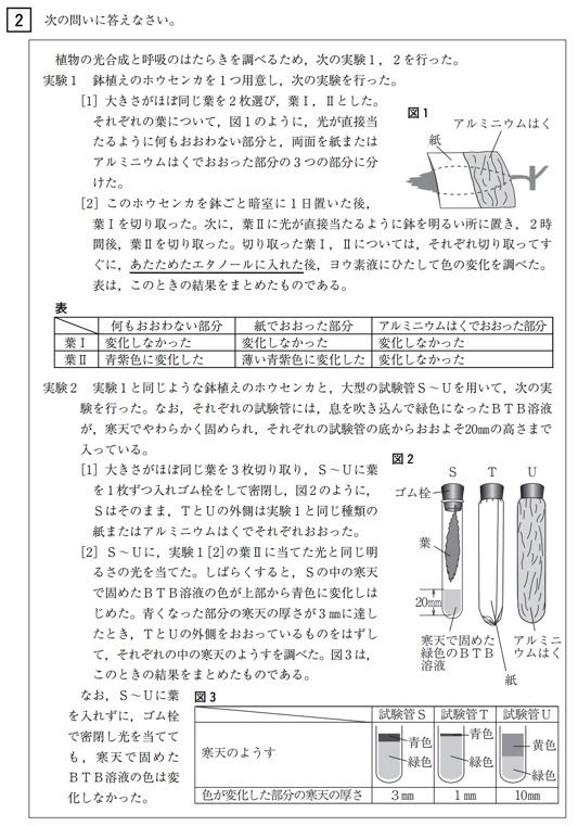 北海道公立高校入試理科2019年過去問