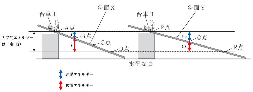 北海道公立高校入試理科2019年過去