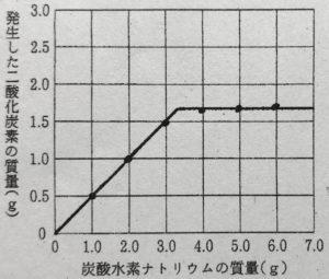 中3北海道学力テスト総合B「理科」(2019、令和元年)解答