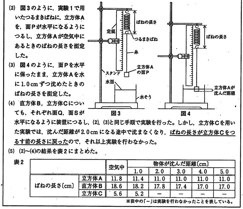 2019年埼玉県公立高校入試理科問題