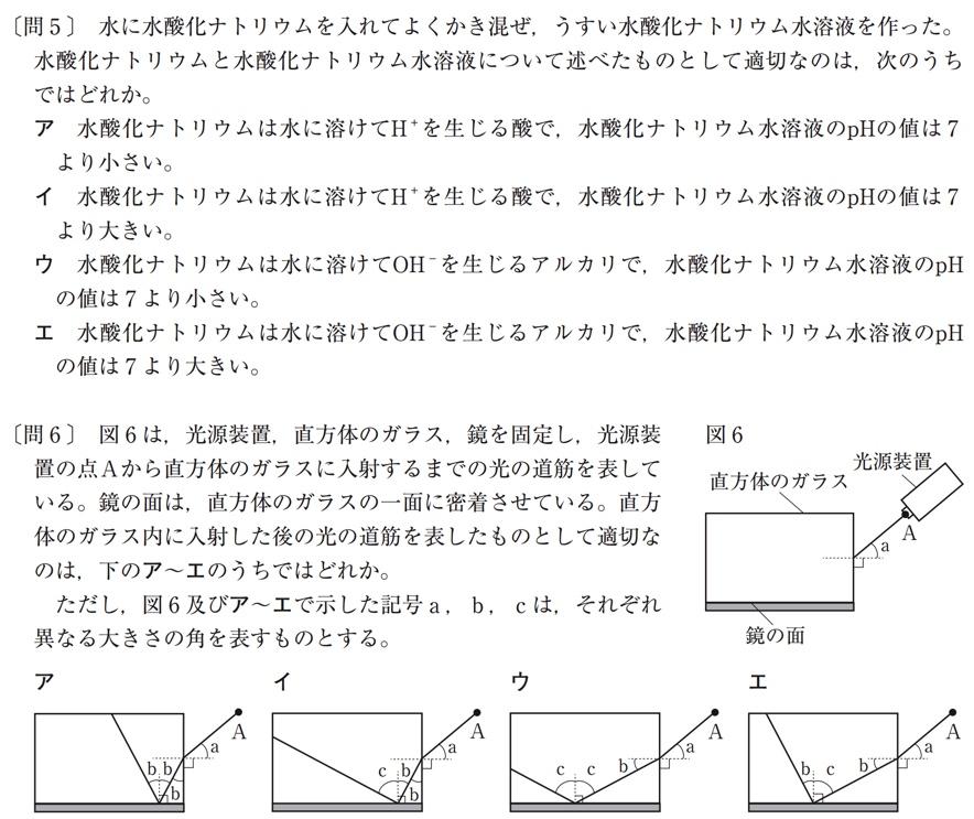 2019年東京都公立高校入試理科問題
