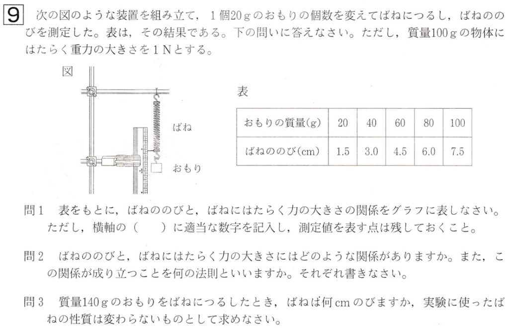 北海道学力テスト中1理科2016年第4回過去問題