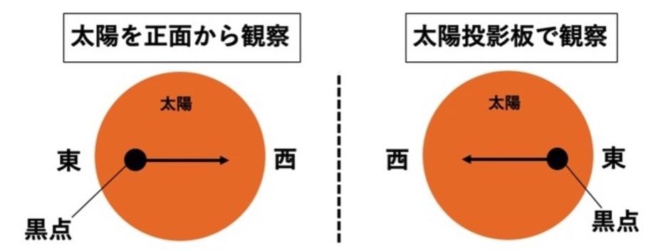 北海道公立高校入試理科2020年(令和2年)過去問