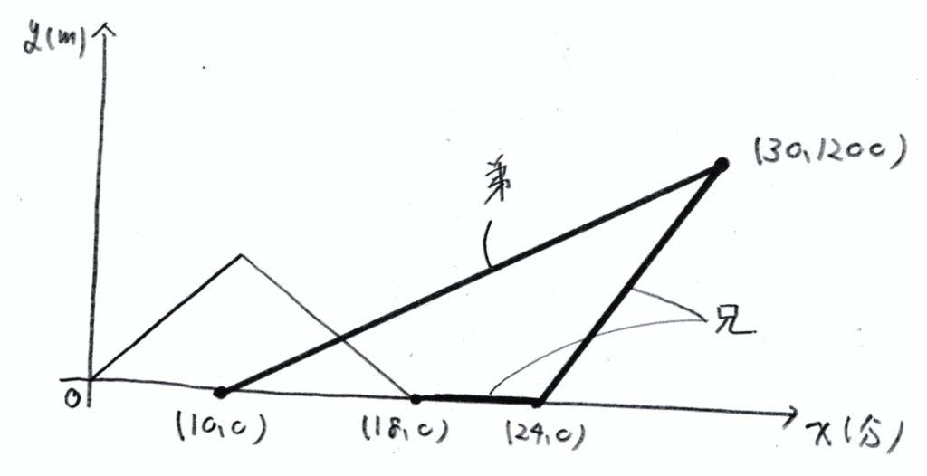 北海道学力テスト中3数学2017年総合A過去問題 解答・解説