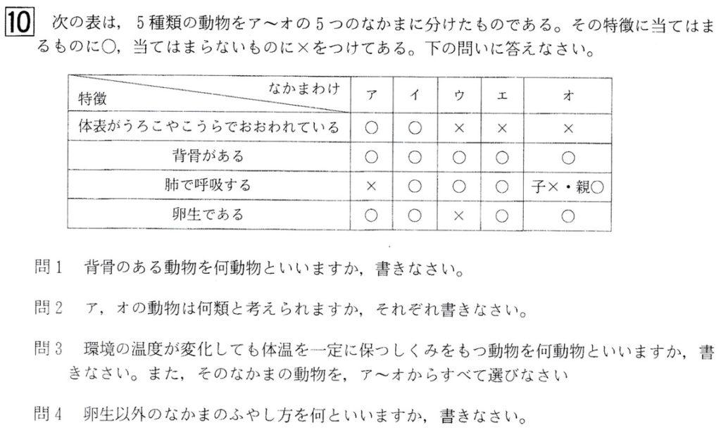 北海道学力テスト中2理科2016年第3回過去問題