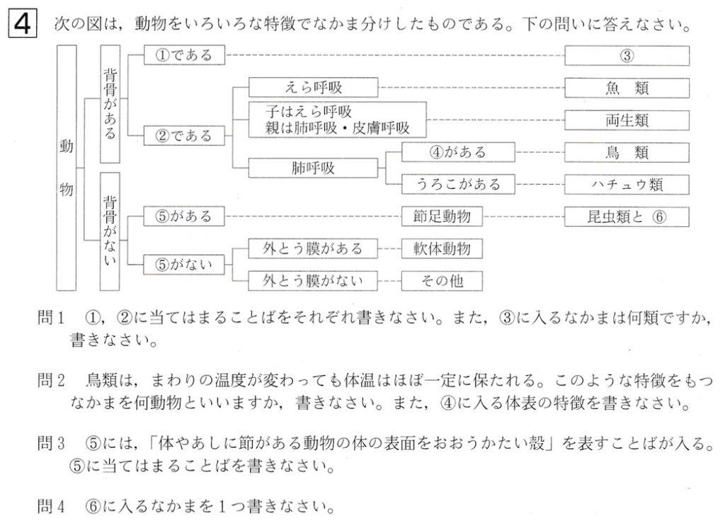 北海道学力テスト中2理科2017年第4回過去問題