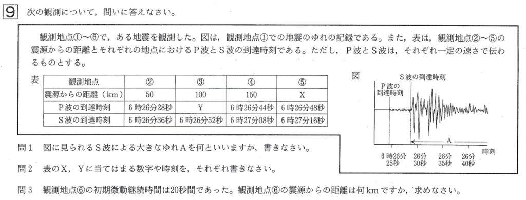 中3北海道学力テスト総合C理科2018年過去問題
